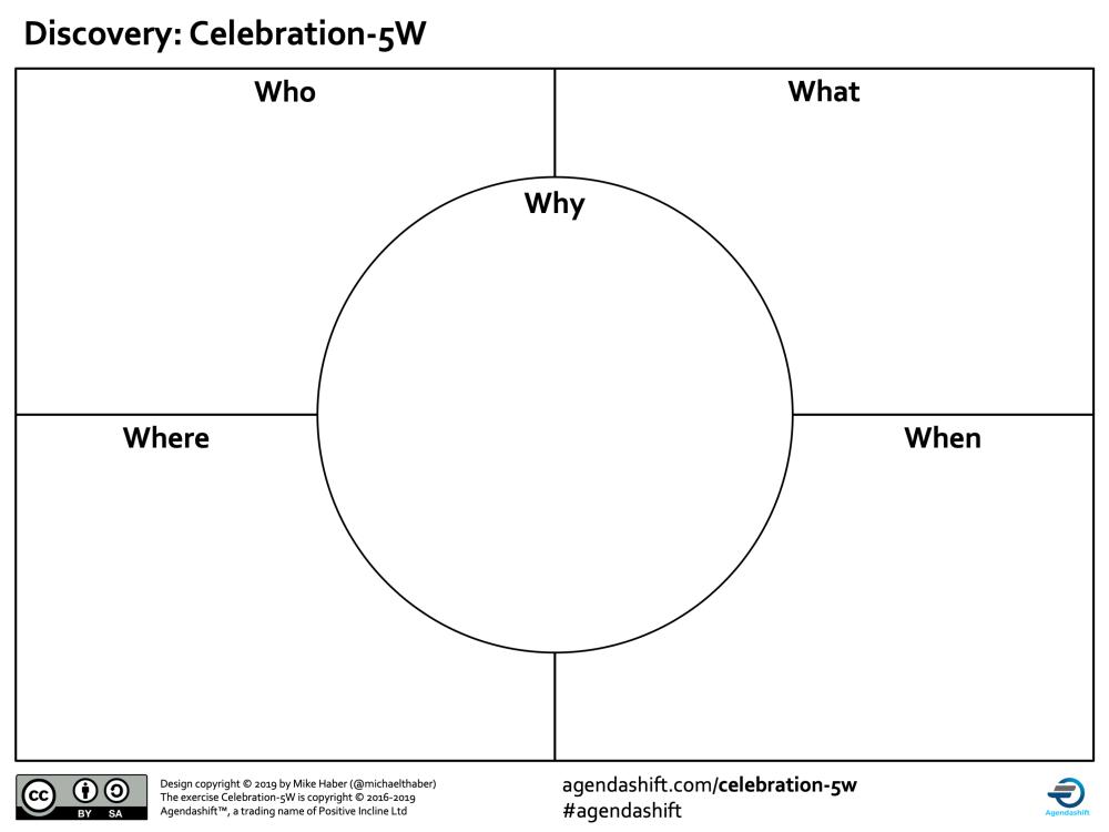 Celebration-5W-template-2019-03-v1