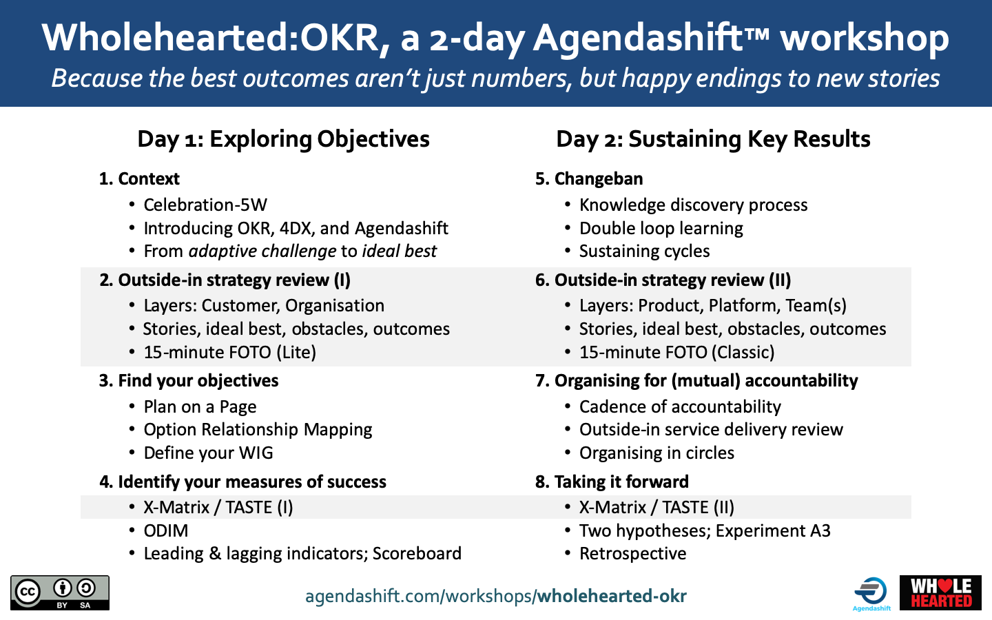 wholehearted-okr-overview-2019-12-07
