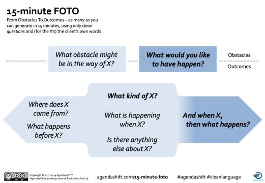 15-Minute-FOTO-cue-card-2019-09-v14