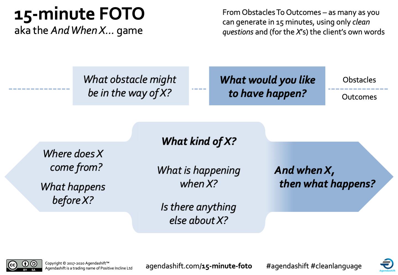 15-Minute-FOTO-cue-card-2020-01-v15