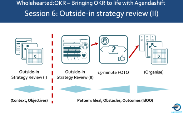 Idoo-Wholehearted-OKR-outside-in-review-II