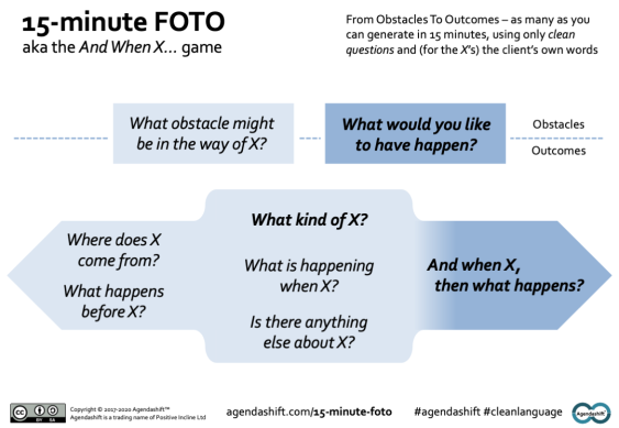15-Minute-FOTO-cue-card-2020-09-v16