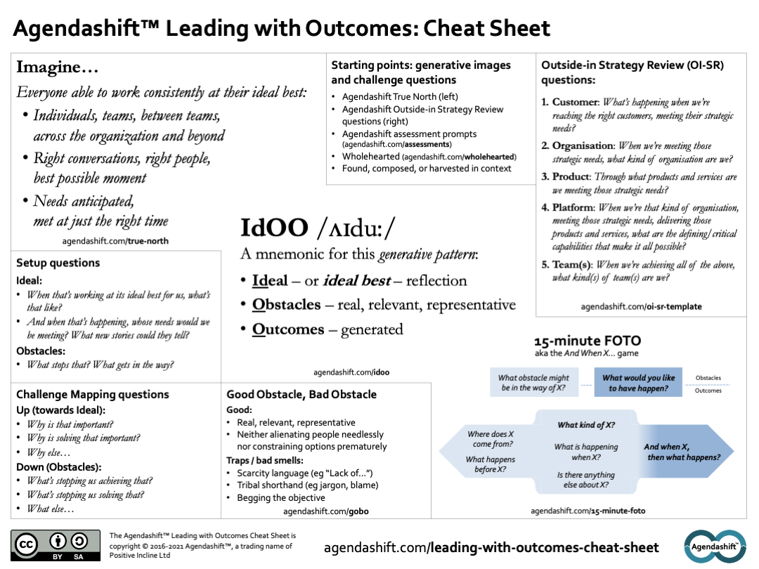 leading-with-outcomes-cheat-sheet-2021-03-14-v1